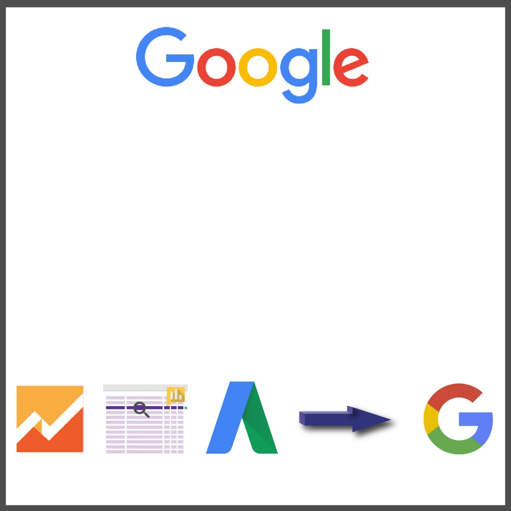 Energize your digital marketing with free Google tools