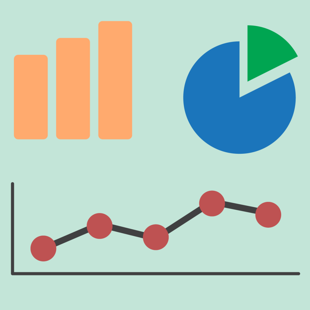 Does content marketing lead to new clients?